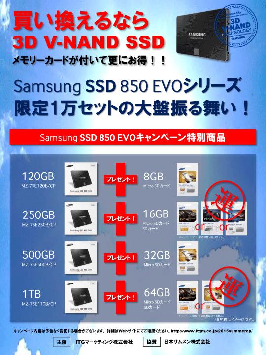 20150625_SAMSUNG_SSD.png