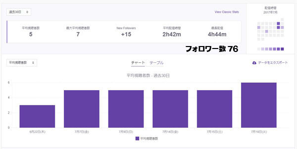 twitchアフェリ