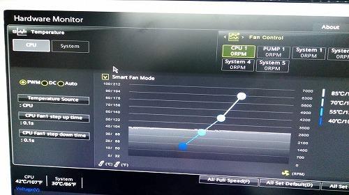 マザーボードのCPUファンの設定の例