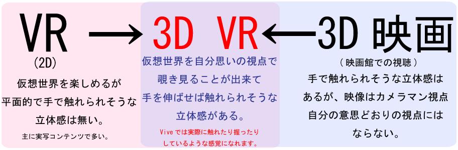 VR_3DMovie_3DVR.png
