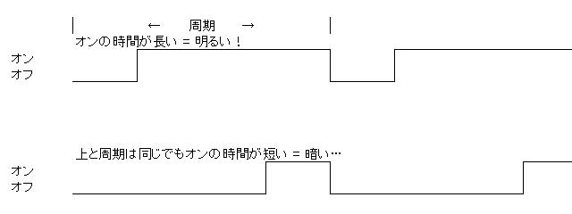 PWM.jpg