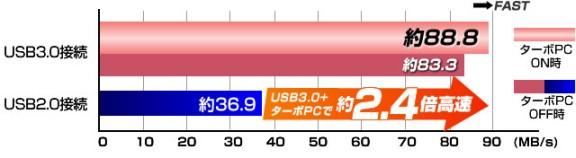 HDPEU3%E6%AF%94%E8%BC%83.jpg