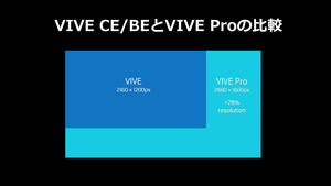 HTC VIVE PRO 製品説明資料(フルセット情報確定版)_20180413_v2-7.jpg
