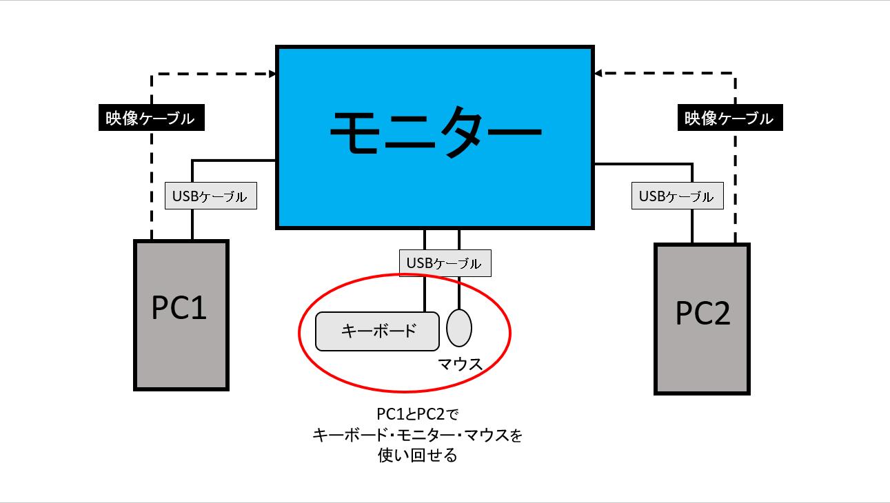KVM図.png