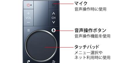 easy_img01[1].jpg