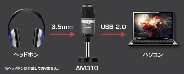 USBマイクロホン AM310