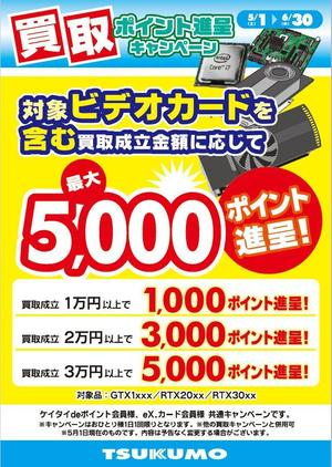 202105_kaitori_vga_point.jpg